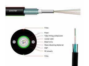 optic fiber cable (GYXTW)