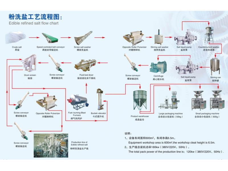 Shandong Mingchuang Salt Machinery Manufacturing Co. Ltd