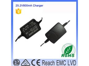 10-24w charger Power Supplies for Medical Application