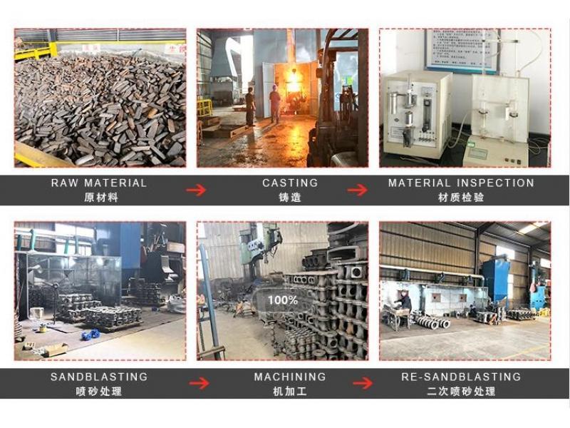 Hebei Huahui Valve Co.,ltd