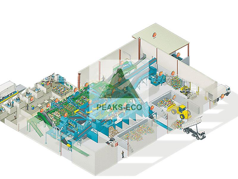 Material Recycling Factory (MRF),waste recycling machine,waste recycling system,waste recycling syst