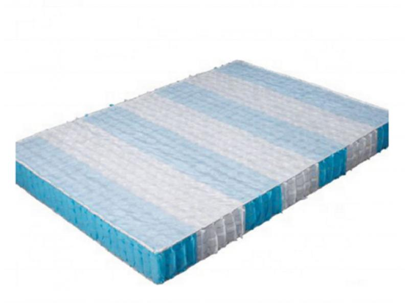 Whole-world hot-sold customized pocket spring unit for mattress of special specification