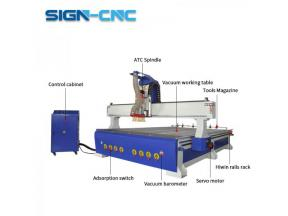DSP control ATC CNC Router Woodworking Machine