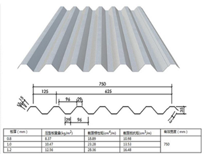 Floor SLABYX35-125-750