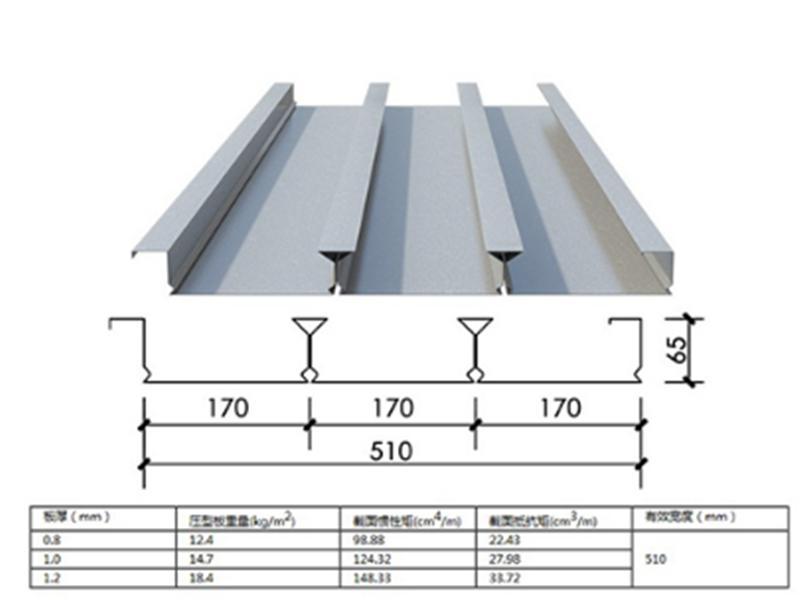 Floor SLABYXB65-170-510