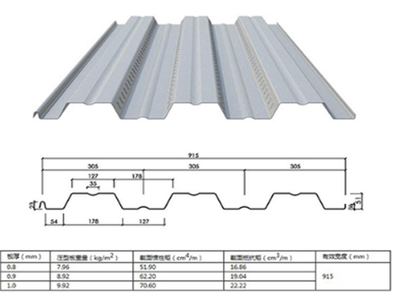 Floor Slab Yx 51-305-915