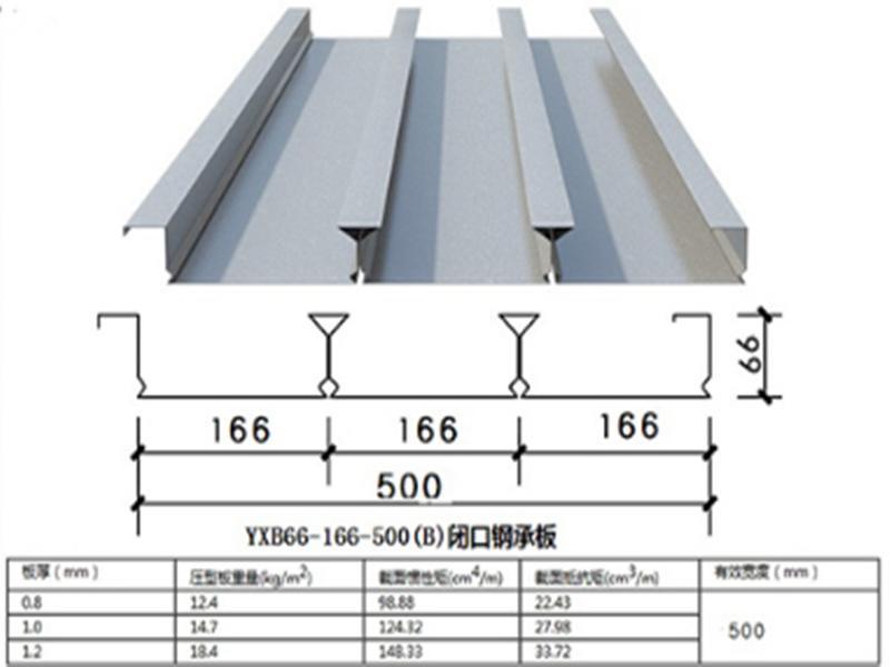 Floor Slab YX66-166-500